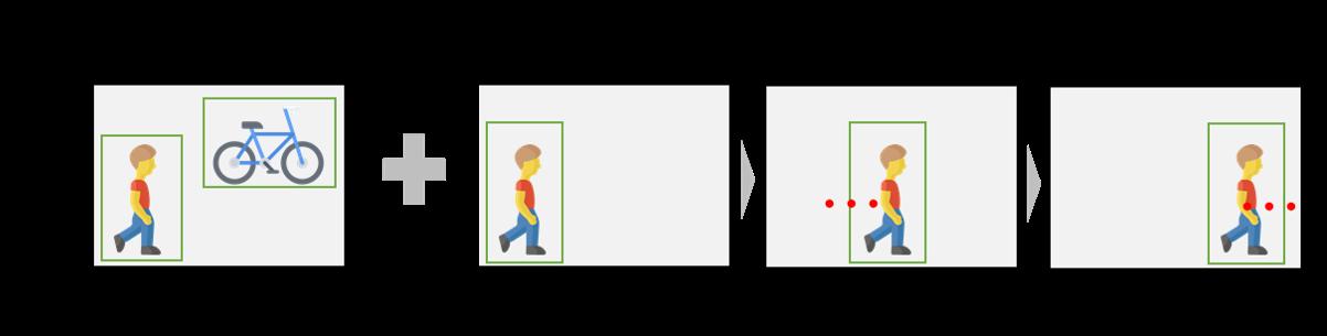 交通量AI アルゴリズム01